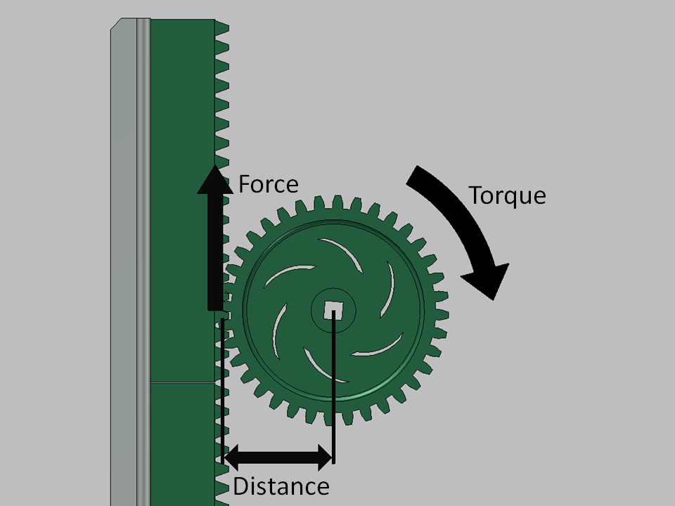 Rack and pinion gears example.
