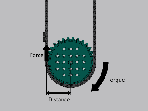 Need A Mechanism For Your Design  Here's The Motherlode Core77 機 moreover VEX Robotics Elevator Lift Chain further Chain And Sprocket Animation   Robives likewise VEX Robotics Elevator Lift likewise Gravitram. on drives chain and sprocket mechanisms